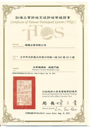 TTQS Training Quality Assessment Certification