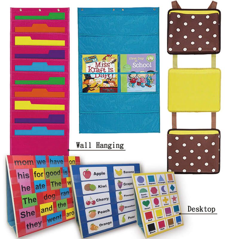 Self-standing desktop learning charts for storage and learning and teaching aid.