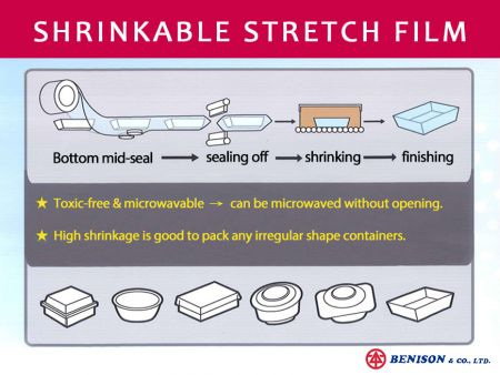 SHRINKABLE STRETCH FILM