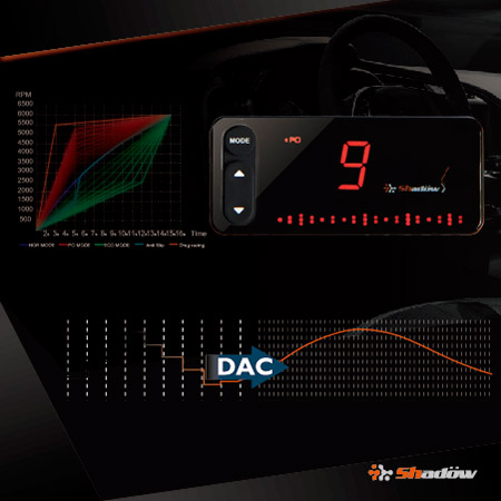 Electronic throttle controller use DAC technology.