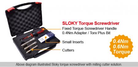 SLOKY with Milling Cutter Kit - In the cutting tool era, some of the inserts are very small and expensive. For best clamping accuracy and positioning it is recommended to use torque screwdriver to protect the small insert and screw. In addition, Sloky also can keep the insert with longer tool life and saving costs too.