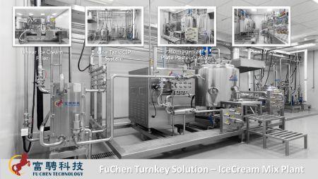 Eqpt. De helado - Planta de producción de helados
