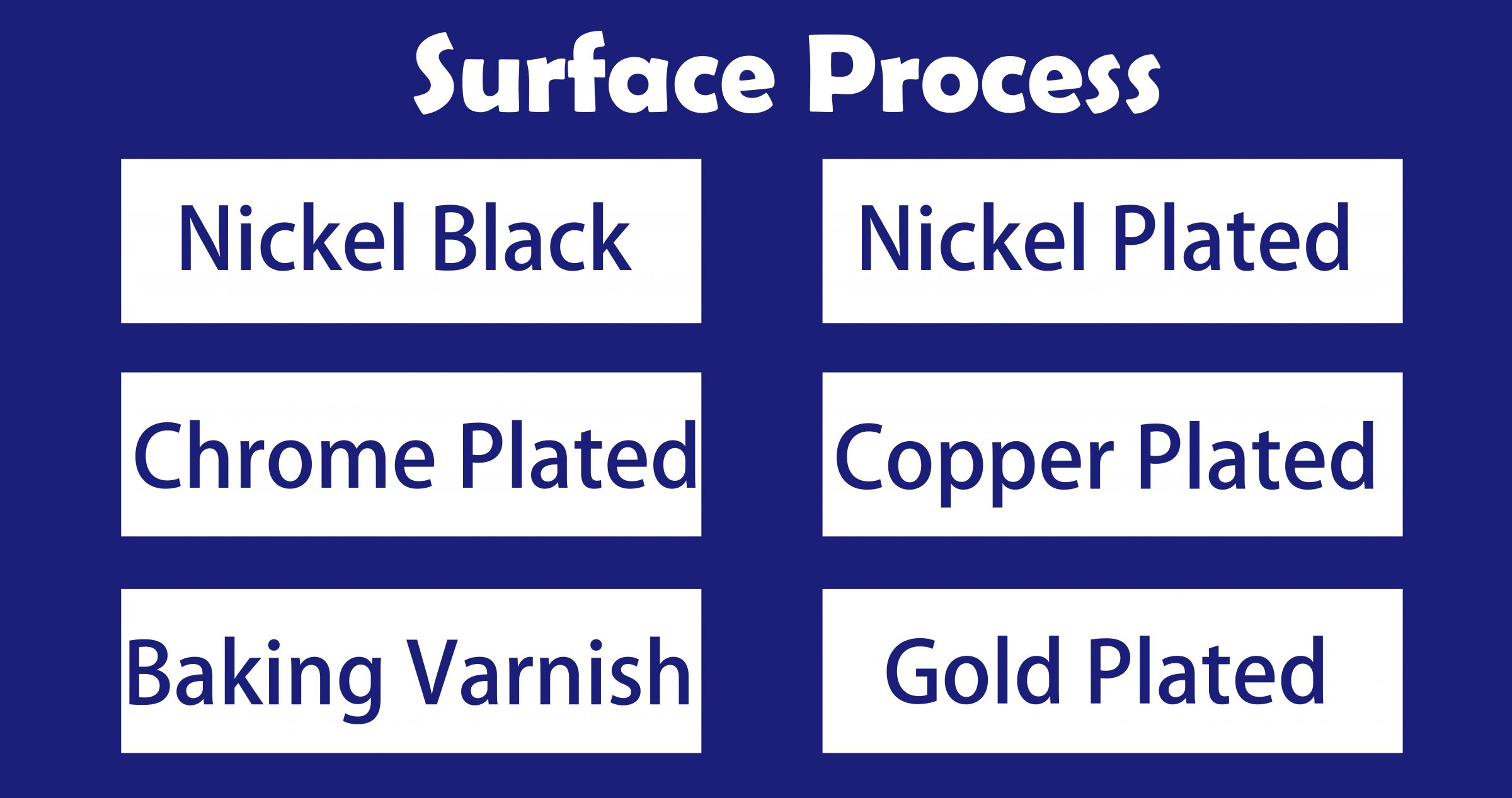 Surface Process Type