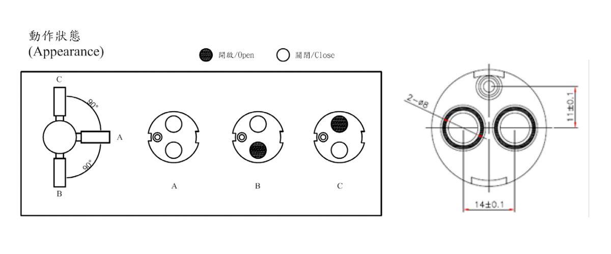 31mm 2 Port 2 Function Plastic Standard Base 90 Degree