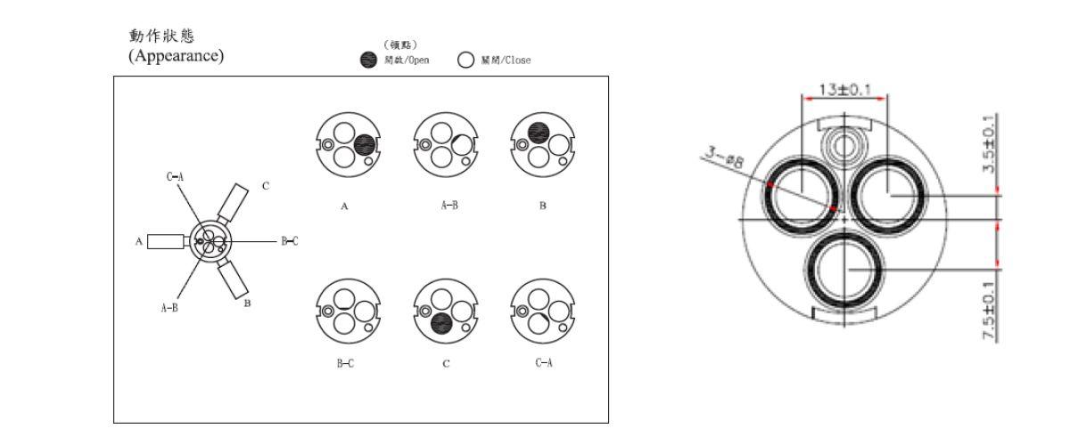 31mm 3 Port 6 Function Plastic Standard Base 360 Degree
