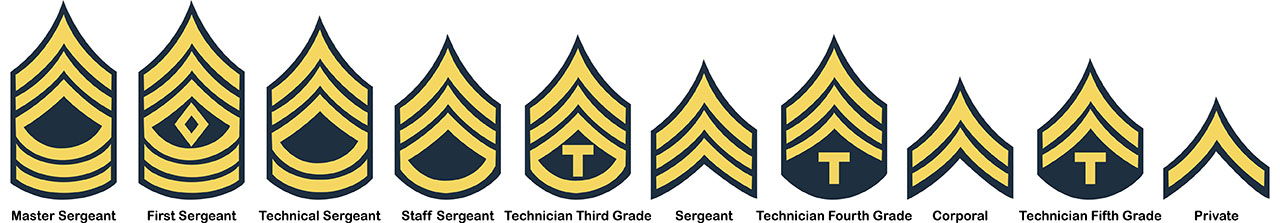 army rank chevrons gift and premiums items manufacturer jin sheu