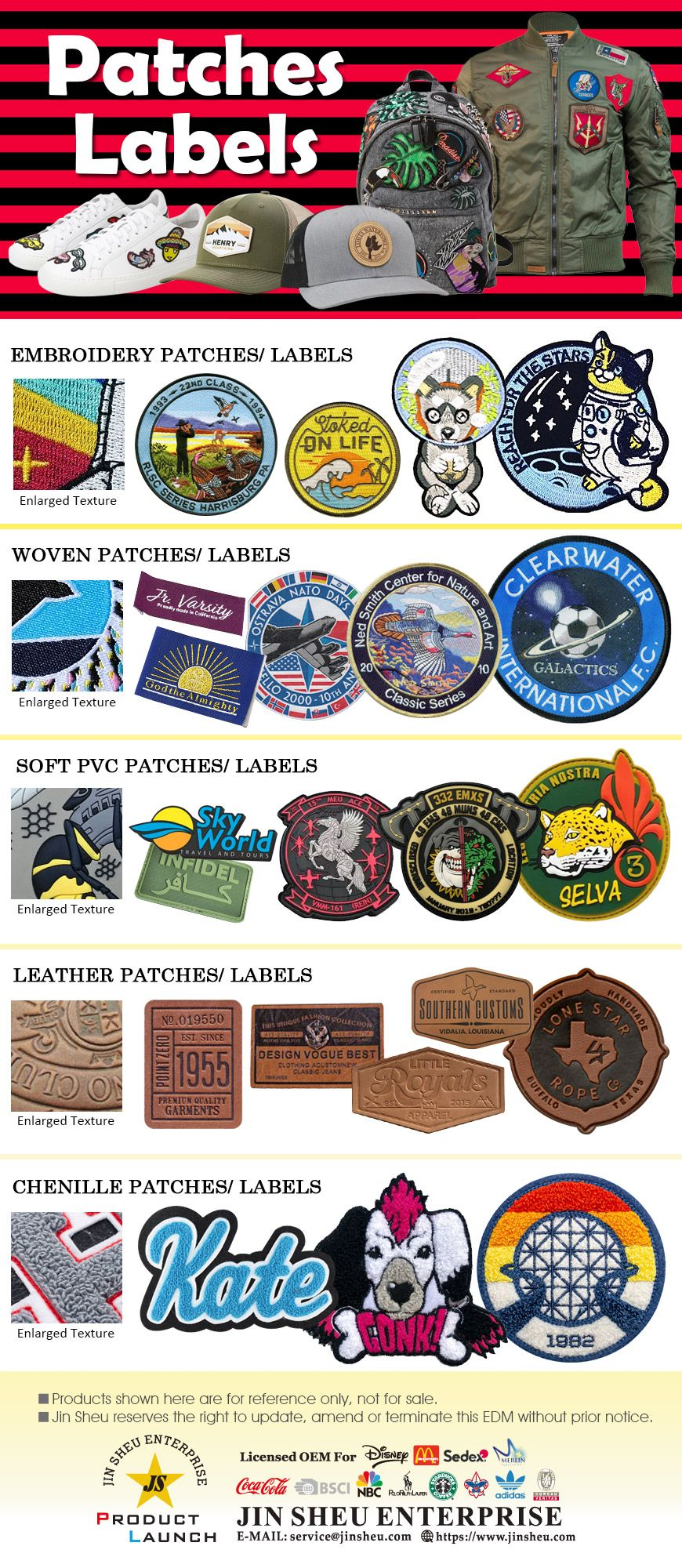 Custom Patches and Labels