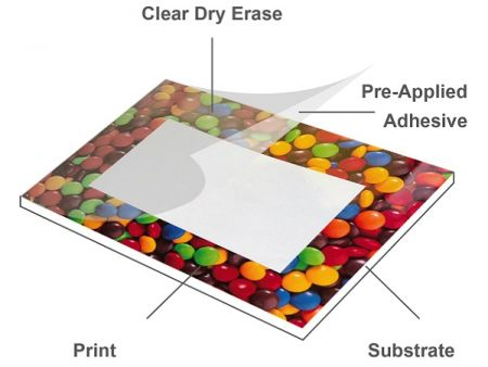 Clear Gloss Dry-Erase Laminating Film