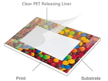 Mounting Films - Double Adhesive Clear PET - Optically Clear Mounting Film