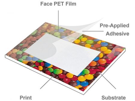 Overlaminating Films - PET - PET Cold Lamination Film - Glossy