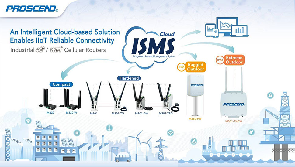 Proscend Launches ISMS Network Management Software to Manage Remote Industrial Cellular Routers.