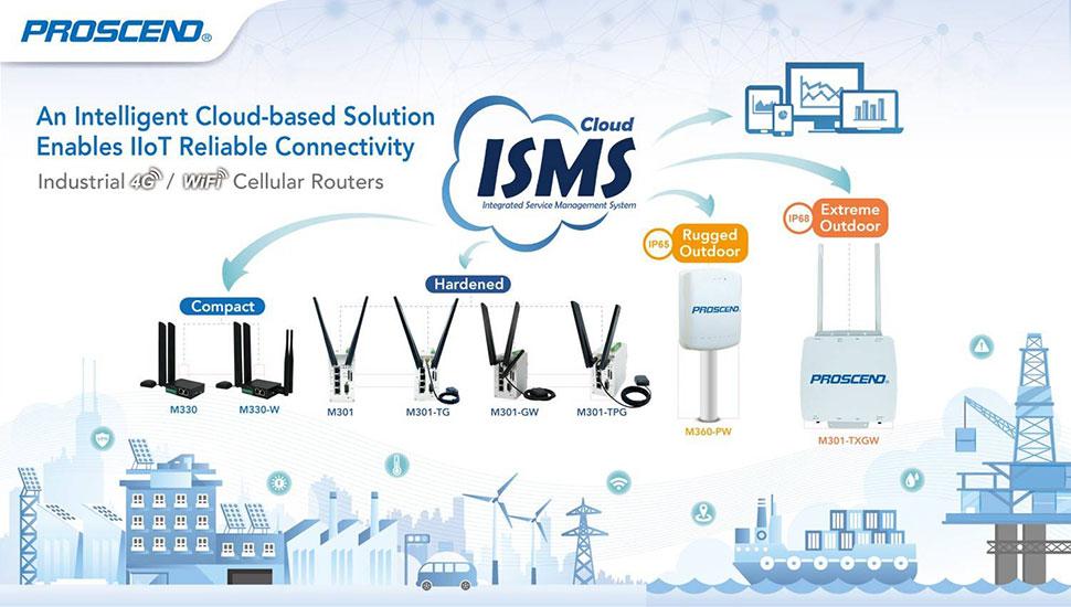 Proscend lanza el software de administración de red ISMS para administrar enrutadores celulares industriales remotos.