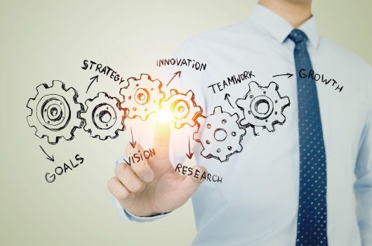 अनुसंधान और विकास की मजबूत क्षमताओं को आगे बढ़ाएं।