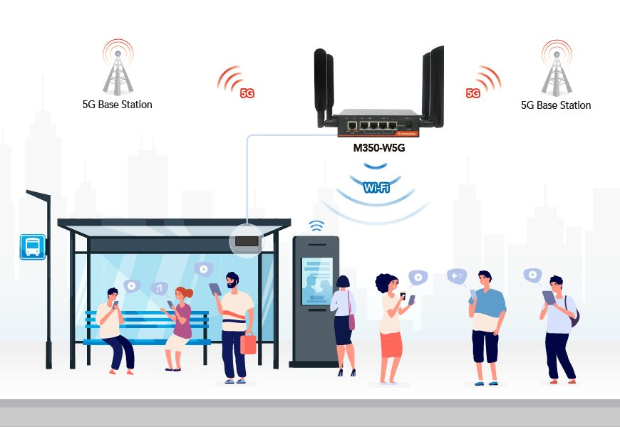 يوفر جهاز التوجيه الخلوي الصناعي 5G ثنائي الشريحة اتصالاً مثالياً بنقطة الاتصال.