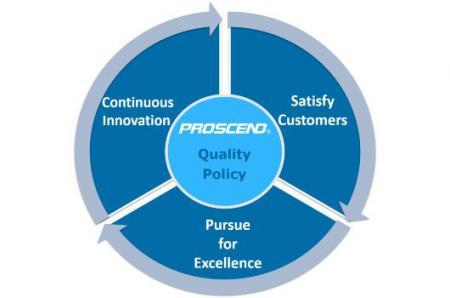 Proscend noudattaa korkeinta laatupolitiikkaa.