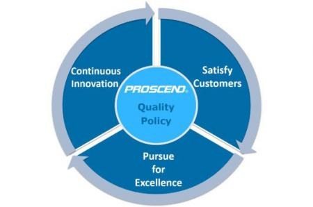 Proscend complies with the highest quality policy.