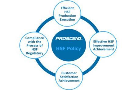 Proscend volgt het beleid zonder gevaarlijke stoffen.