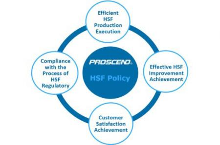 Proscend noudattaa vaarallisten aineiden vapaata politiikkaa.
