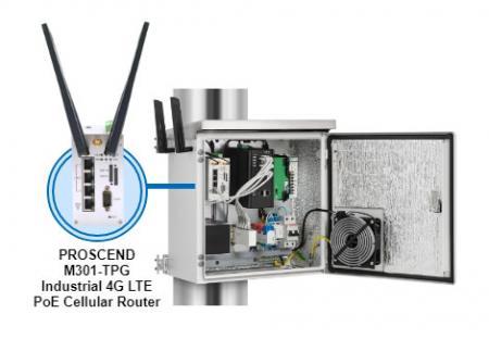 Puzdro na video monitor sa integruje s priemyselným mobilným smerovačom 4G LTE.