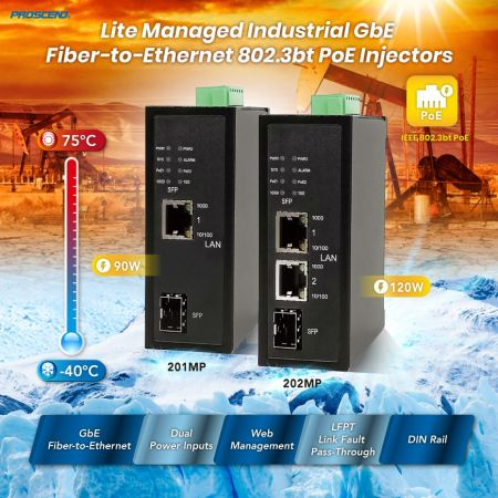90W-120W Lite المدارة الصناعية GbE Fiber-to-Ethernet 802.3bt PoE عن طريق الحقن - Lite Managed Industrial GbE Fiber-to-Ethernet 802.3bt PoE عن طريق الحقن
