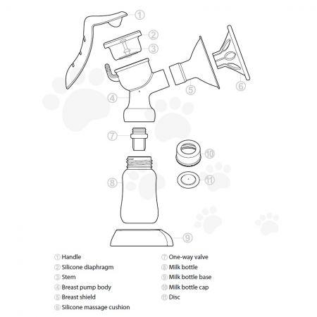 Описание частей ручного молокоотсоса