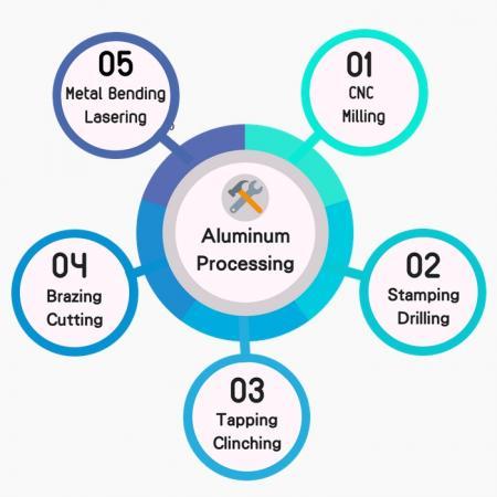 تشغيل المعادن - المهنية تصنيع الآلات الألومنيوم