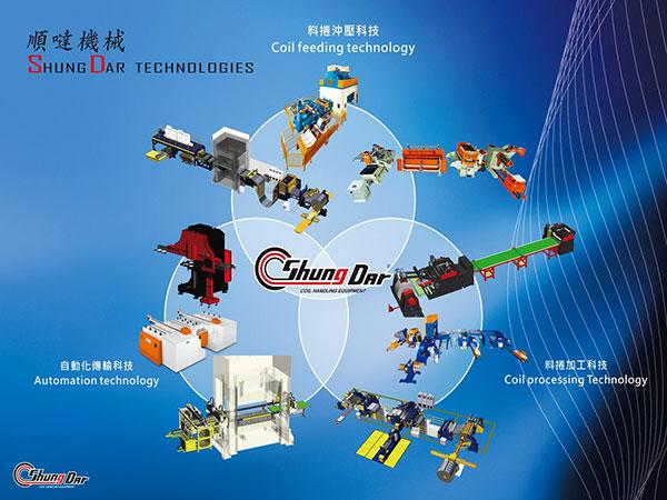 SDの主な製品:コイル加工、自動化関連のプレススタンピングライン。