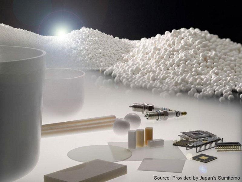 Aluminium Oxide Material