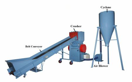 Strong Crushing Machine - Model: TK-A Type Series, TK-C Types Series, TK-AB Type Series. We have variety models for the solution of different materials.