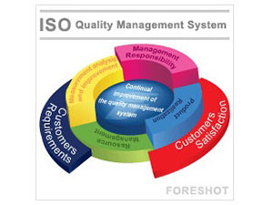 FORESHOT Quality Control for Plastic Injection Molding and EMS(Electronics Manufacturing Services).