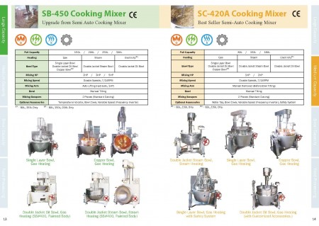 Food Cooking Mixer Catalogue_Page 13-14