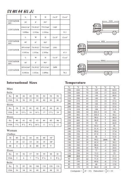 內頁格式 25K-N式-左三右四