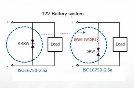 FIRSTOHMは、12VバッテリーシステムにISO16750の代替品を推奨しています