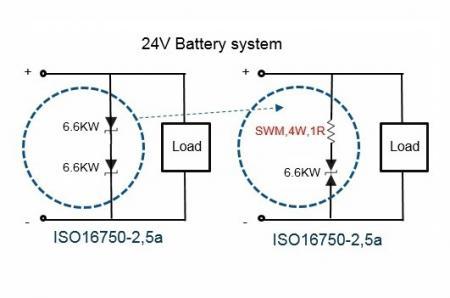 FIRSTOHMは、24VバッテリーシステムにISO16750の代替品を推奨しています