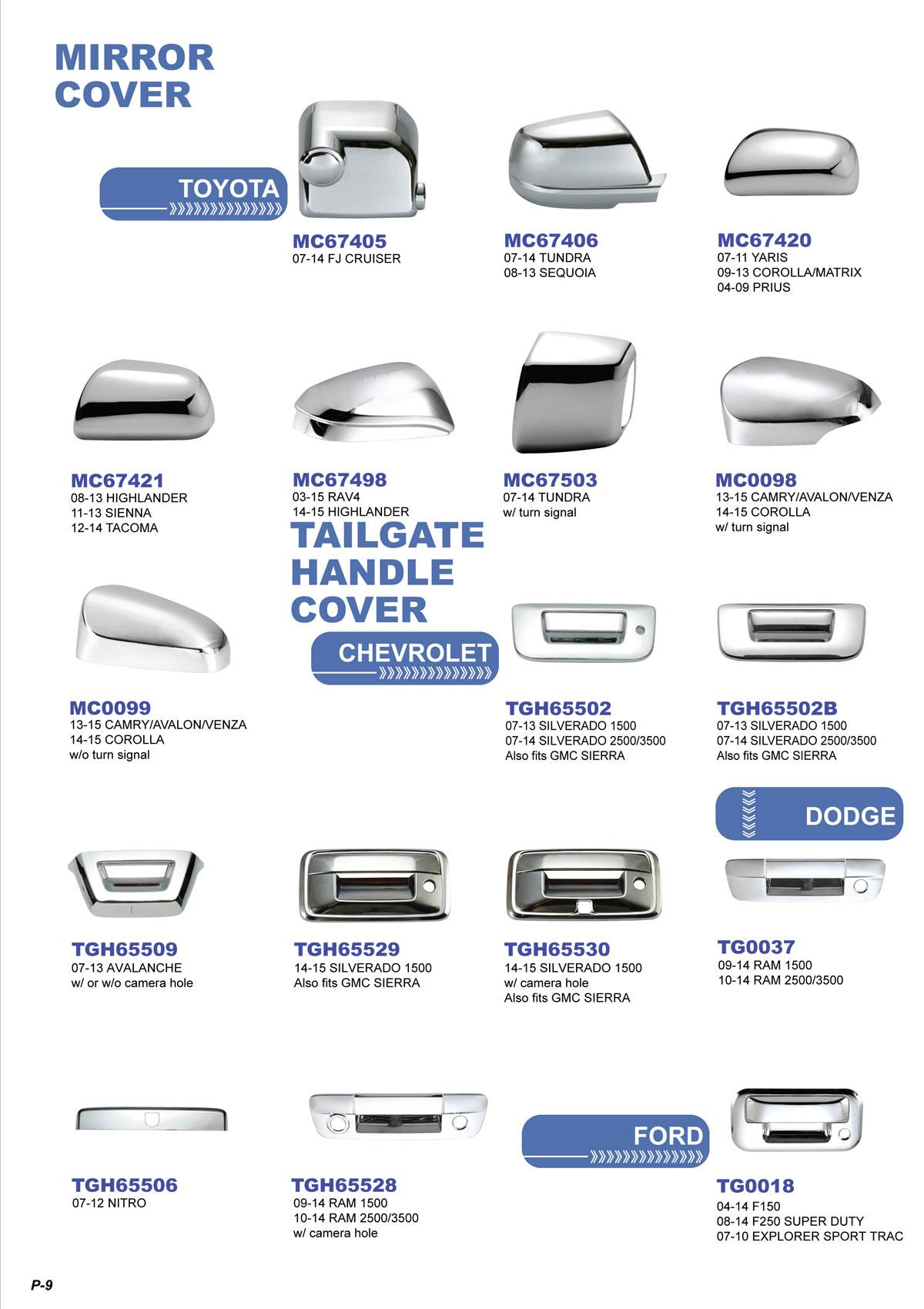 eCatalog - Download Collection | Cherng Min Enterprise Co