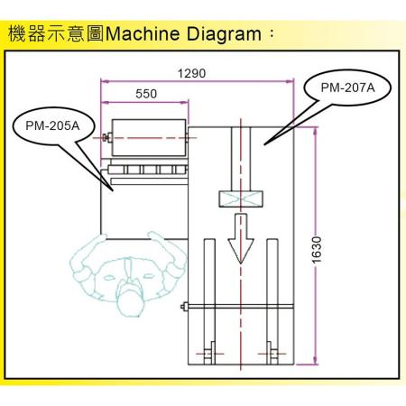 Machine Diagram