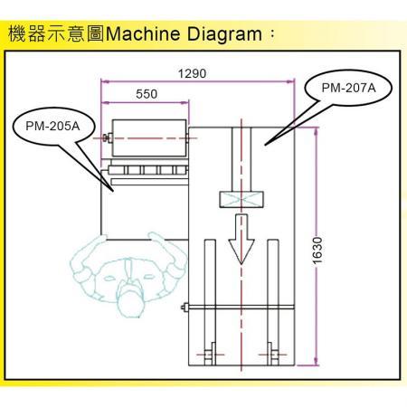 Схема машины