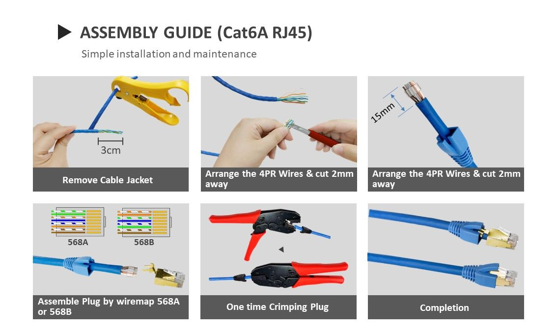Large Diameter RJ45 connector Assembly Guide