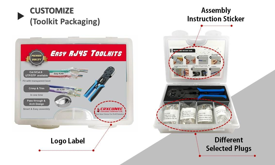 RJ45 Toolkit Packaging