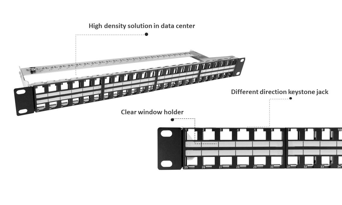 High Density 1RU patch panel 48 Port with support bar
