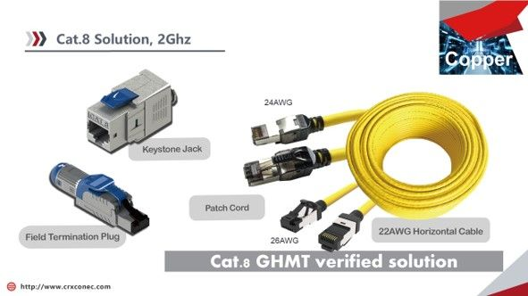 Cat.8 GHMT-oplossing