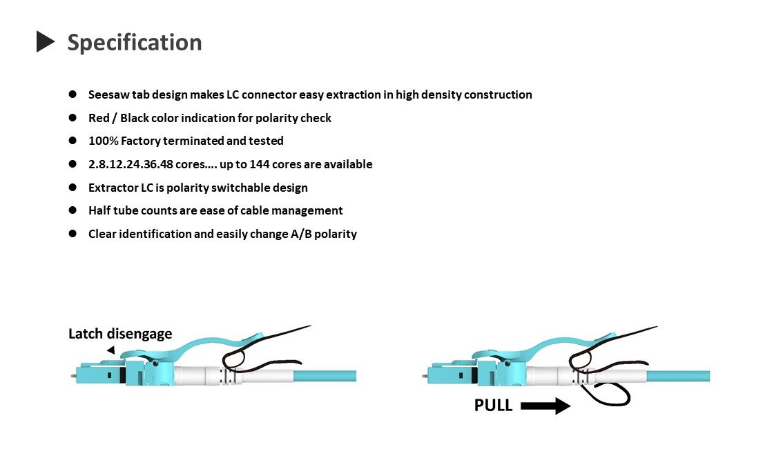 Multimode OM3 LC Duplex Fiber Optic Patch Cord-Performance and Application