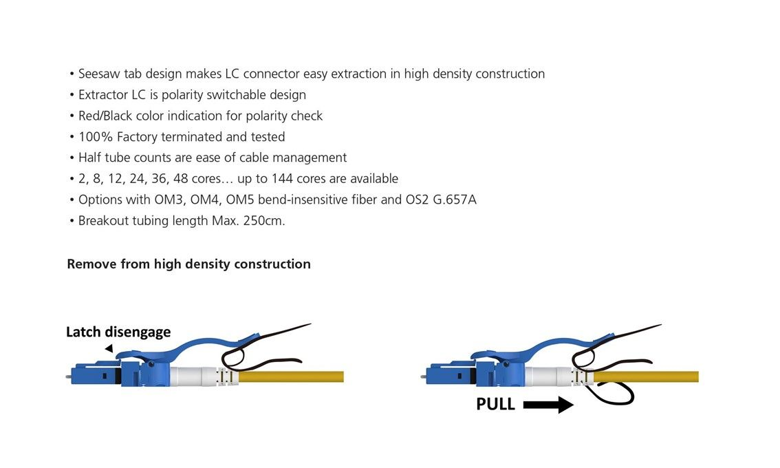 Single Mode OS1/OS2 LC Duplex Fiber Optic Patch Cord-Performance and Application