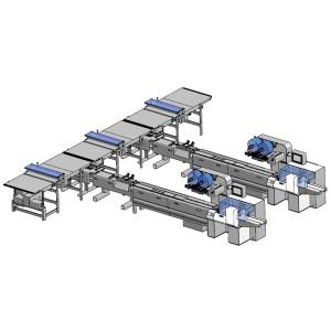 Linea di confezionamento - Stazione di alimentazione automatica e Smart Smart Belt - Linea di avvolgimento del flusso con alimentazione automatica delle cinghie intelligenti e stazione di distribuzione intelligente