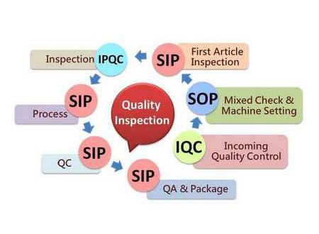 Silikonprodukte werden vor dem Versand in jedem Prozess qualifiziert.