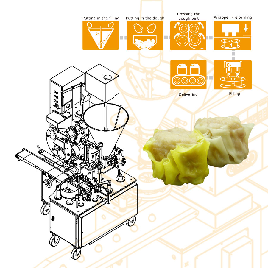 Total Food Machine Solutions - Ligne de production Shu-Mai double ligne 100% automatique