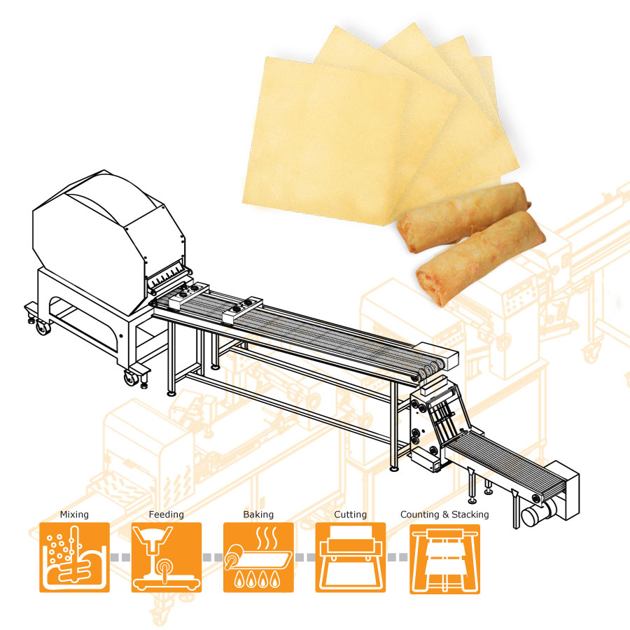 Automatic Spring Roll and Samosa Pastry Sheet Machine