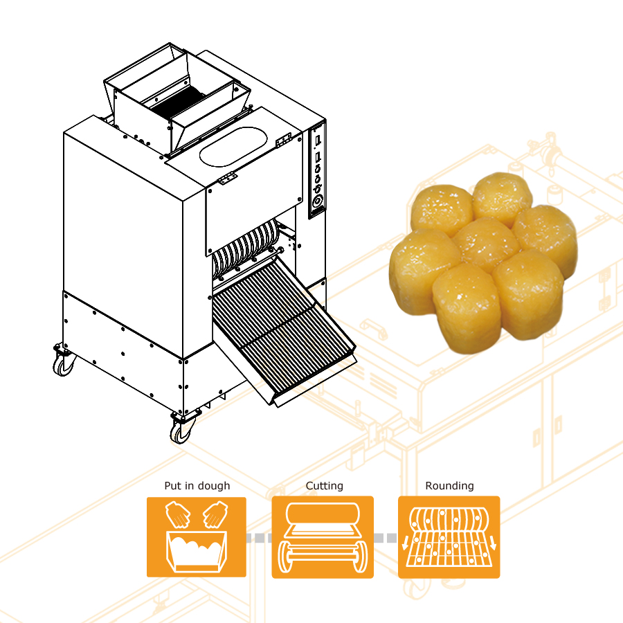 Using ANKO food machine to produce sweet potato ball