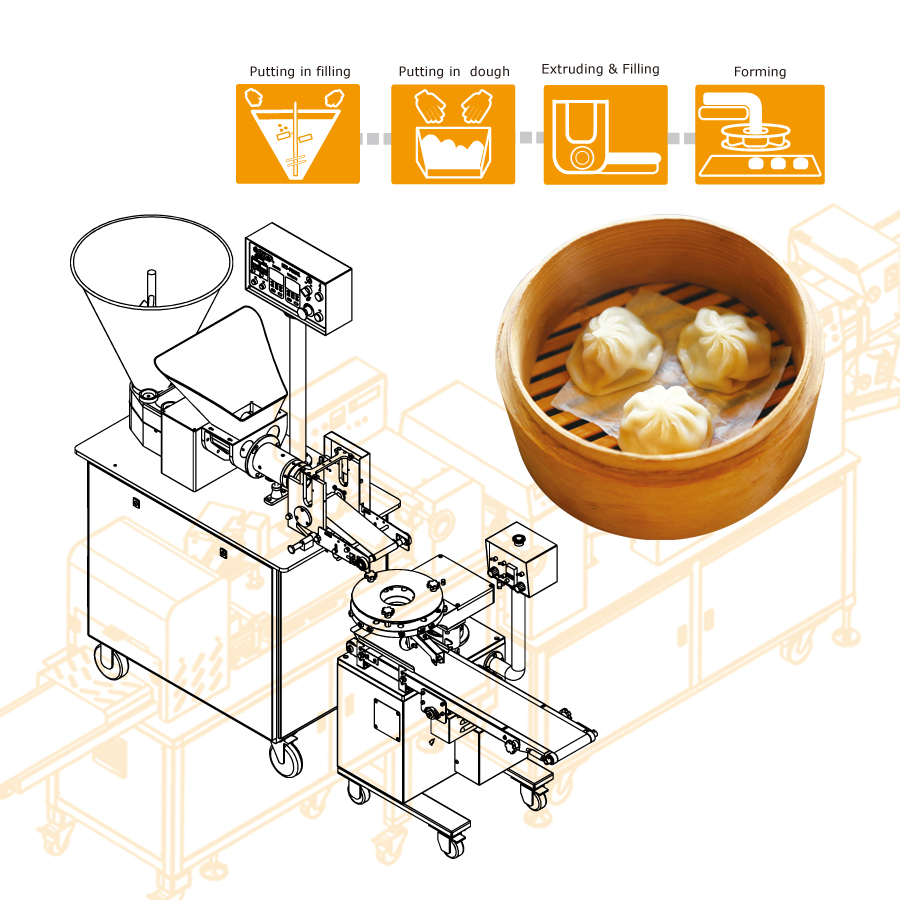 Using ANKO food machine to produce xiao long bao