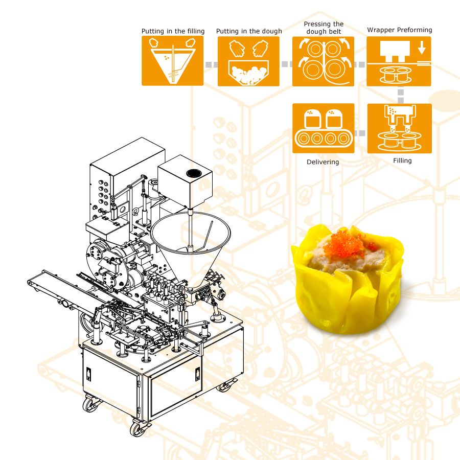 Using ANKO food machine to produce shumai